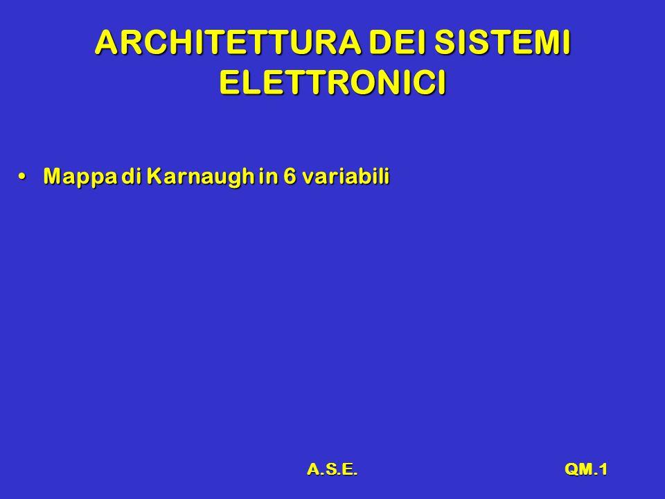 A.S.E.QM.2 Esempio Karnaugh 6 variabili Nella prossima slide e' mostrata una struttura tridimensionale tratta dal libro consigliato per effettuare la sintesi con Karnaugh in 6 variabili.Nella prossima slide e' mostrata una struttura tridimensionale tratta dal libro consigliato per effettuare la sintesi con Karnaugh in 6 variabili.