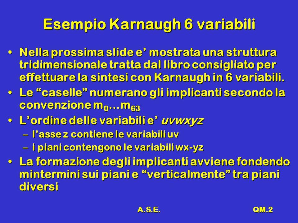 A.S.E.QM.2 Esempio Karnaugh 6 variabili Nella prossima slide e' mostrata una struttura tridimensionale tratta dal libro consigliato per effettuare la