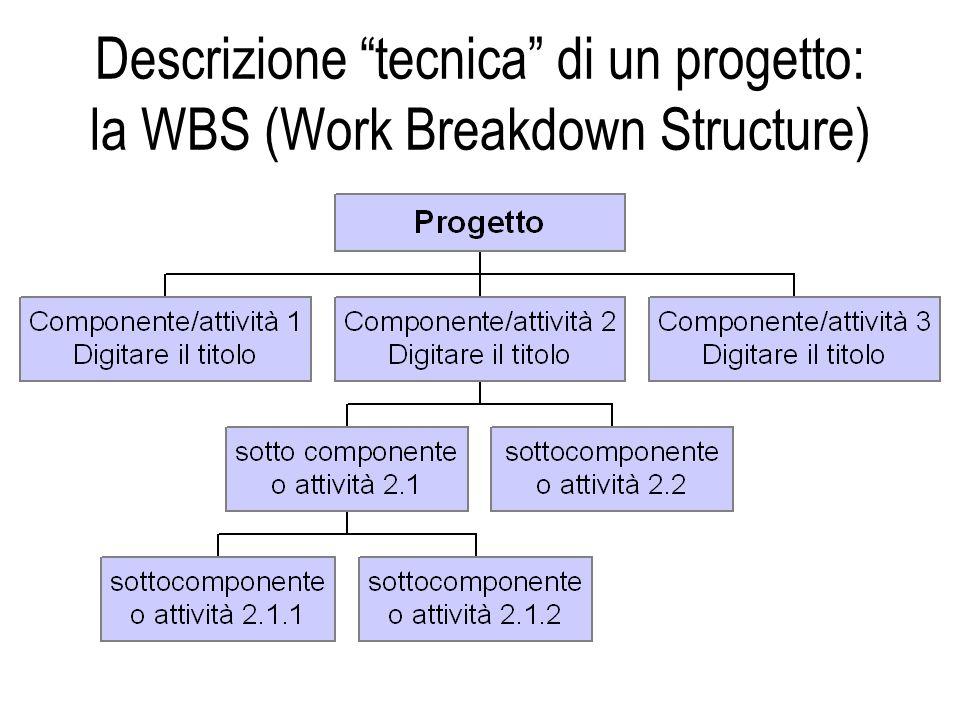 """Descrizione """"tecnica"""" di un progetto: la WBS (Work Breakdown Structure)"""
