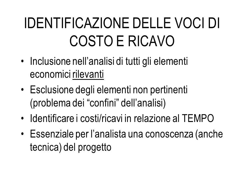 IDENTIFICAZIONE DELLE VOCI DI COSTO E RICAVO Inclusione nell'analisi di tutti gli elementi economici rilevanti Esclusione degli elementi non pertinent
