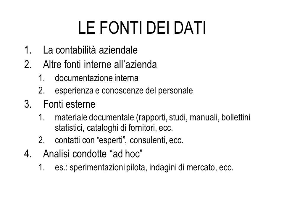 LE FONTI DEI DATI 1.La contabilità aziendale 2.Altre fonti interne all'azienda 1.documentazione interna 2.esperienza e conoscenze del personale 3.Font