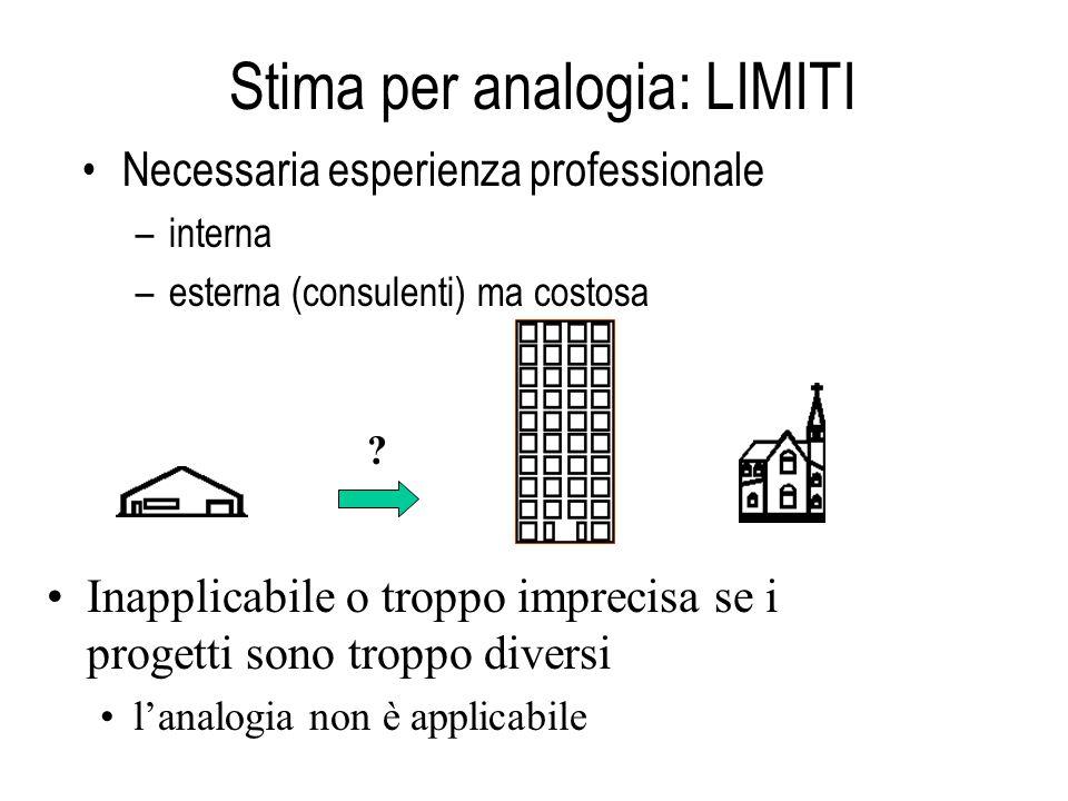 Stima per analogia: LIMITI Necessaria esperienza professionale –interna –esterna (consulenti) ma costosa Inapplicabile o troppo imprecisa se i progetti sono troppo diversi l'analogia non è applicabile ?