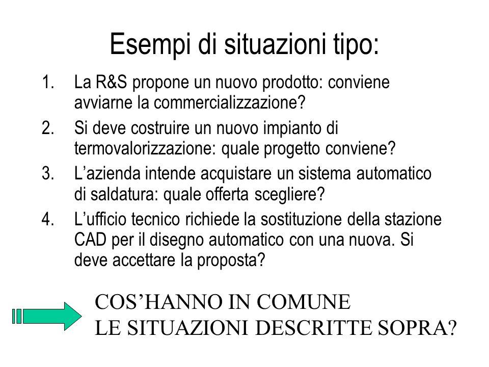 Esempi di situazioni tipo: 1.La R&S propone un nuovo prodotto: conviene avviarne la commercializzazione? 2.Si deve costruire un nuovo impianto di term