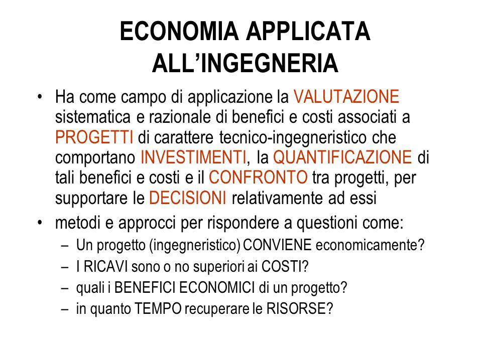 EAI ovvero Engineering Economy: Origini, tappe A.D.