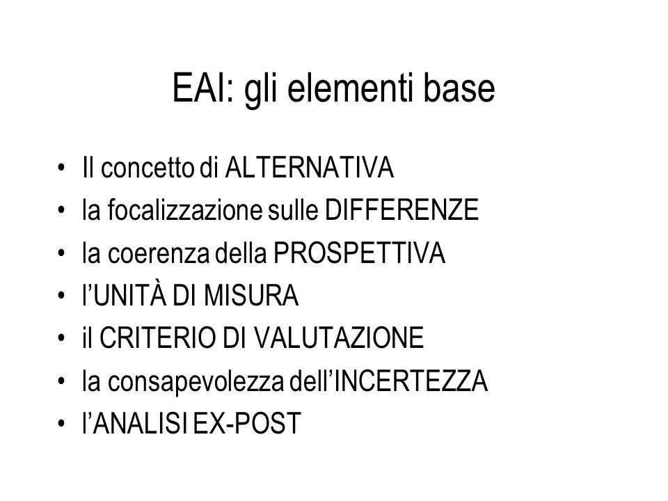 L'ORIZZONTE TEMPORALE DEL PROGETTO Ci si riferisce a concetti quali ad es.