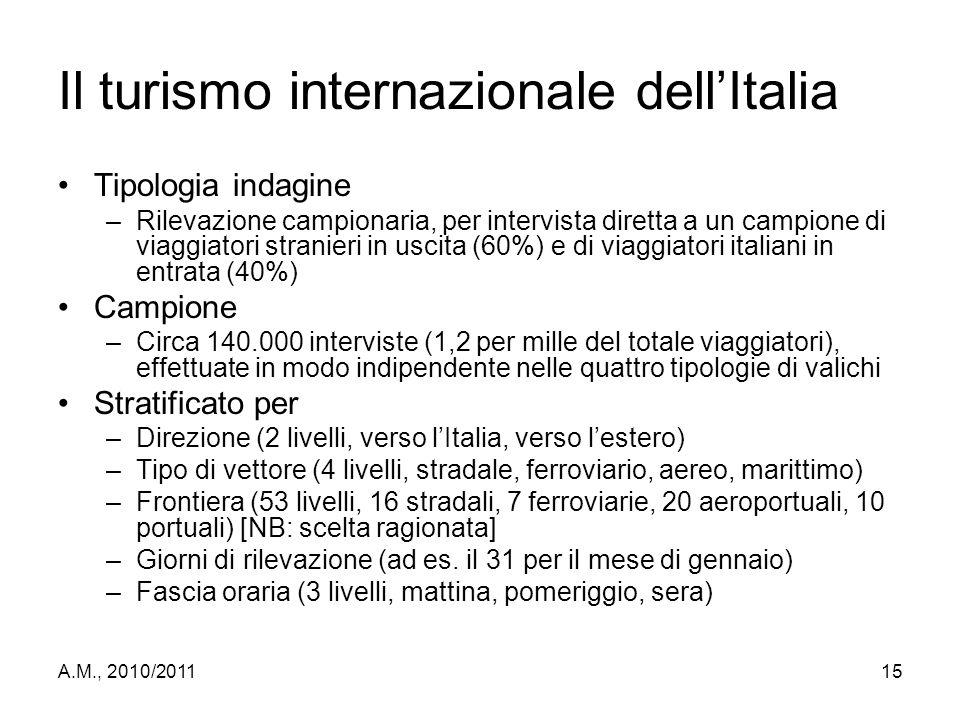 A.M., 2010/201115 Il turismo internazionale dell'Italia Tipologia indagine –Rilevazione campionaria, per intervista diretta a un campione di viaggiato