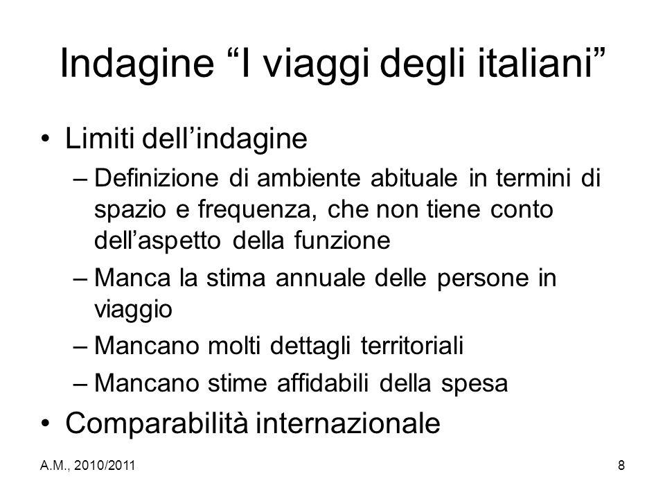 """A.M., 2010/20118 Indagine """"I viaggi degli italiani"""" Limiti dell'indagine –Definizione di ambiente abituale in termini di spazio e frequenza, che non t"""