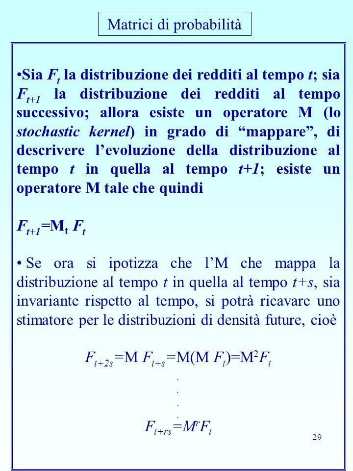 29 Sia F t la distribuzione dei redditi al tempo t; sia F t+1 la distribuzione dei redditi al tempo successivo; allora esiste un operatore M (lo stochastic kernel) in grado di mappare , di descrivere l'evoluzione della distribuzione al tempo t in quella al tempo t+1; esiste un operatore M tale che quindi F t+1 =M t F t Se ora si ipotizza che l'M che mappa la distribuzione al tempo t in quella al tempo t+s, sia invariante rispetto al tempo, si potrà ricavare uno stimatore per le distribuzioni di densità future, cioè F t+2s =M F t+s =M(M F t )=M 2 F t.