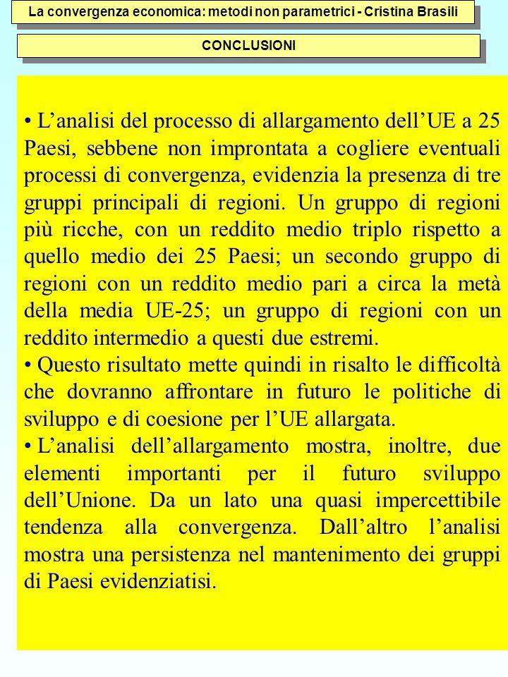 44 La convergenza economica: metodi non parametrici - Cristina Brasili L'analisi del processo di allargamento dell'UE a 25 Paesi, sebbene non improntata a cogliere eventuali processi di convergenza, evidenzia la presenza di tre gruppi principali di regioni.