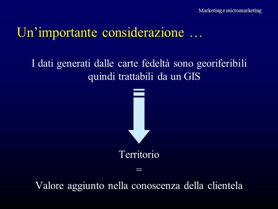 Un'importante considerazione … I dati generati dalle carte fedeltà sono georiferibili quindi trattabili da un GIS Territorio = Valore aggiunto nella c