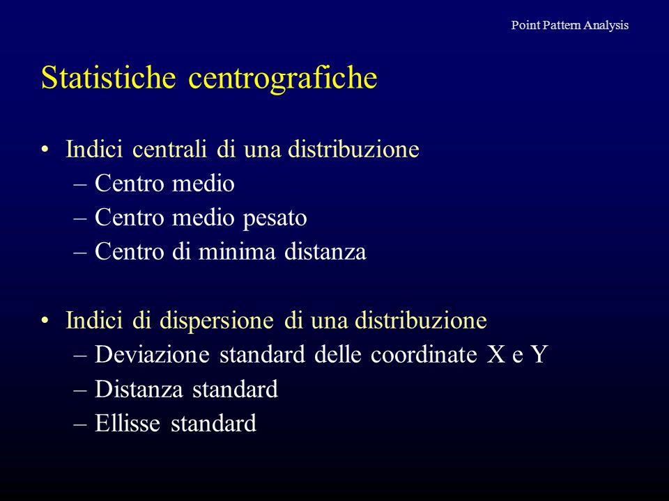 Statistiche centrografiche Indici centrali di una distribuzione –Centro medio –Centro medio pesato –Centro di minima distanza Indici di dispersione di