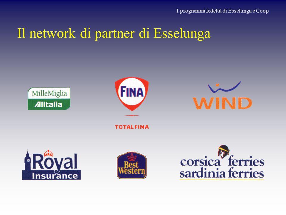 Il network di partner di Esselunga I programmi fedeltà di Esselunga e Coop