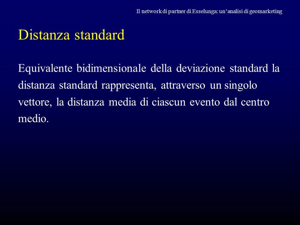 Distanza standard Equivalente bidimensionale della deviazione standard la distanza standard rappresenta, attraverso un singolo vettore, la distanza me