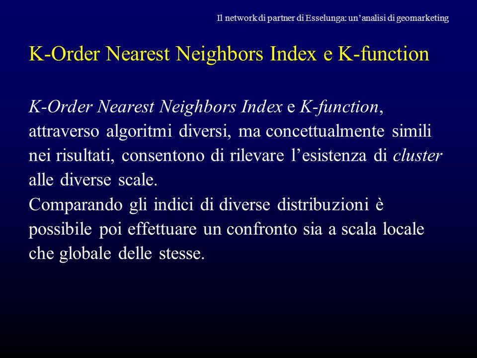 K-Order Nearest Neighbors Index e K-function K-Order Nearest Neighbors Index e K-function, attraverso algoritmi diversi, ma concettualmente simili nei