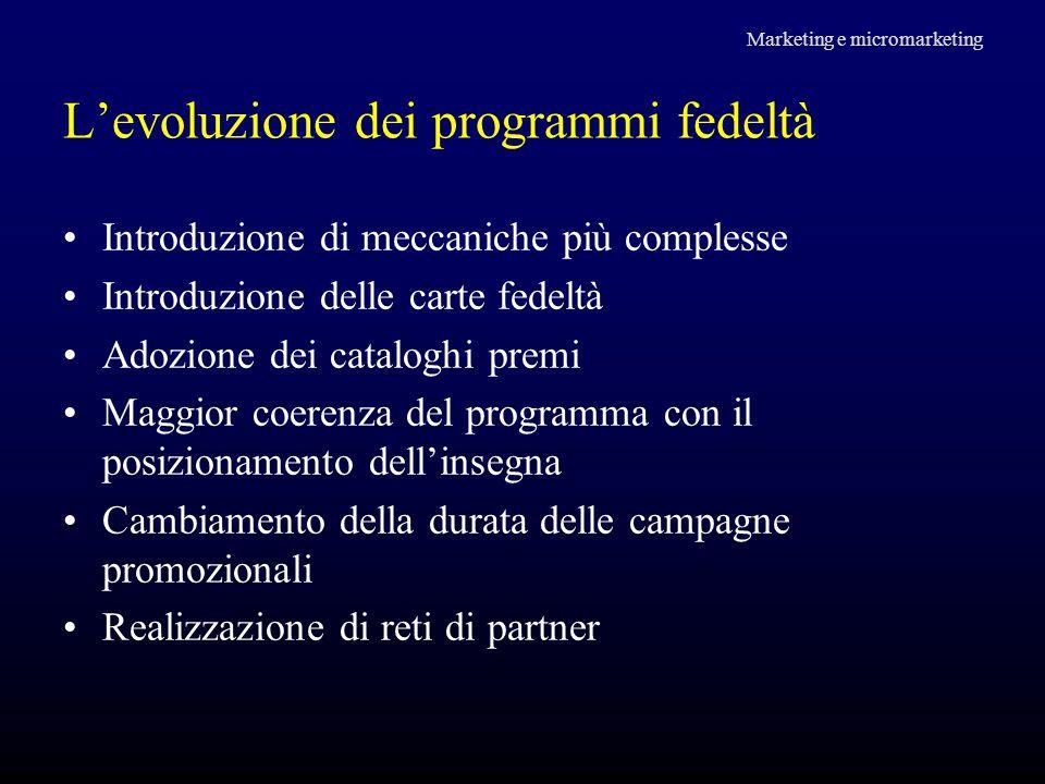L'evoluzione dei programmi fedeltà Introduzione di meccaniche più complesse Introduzione delle carte fedeltà Adozione dei cataloghi premi Maggior coer