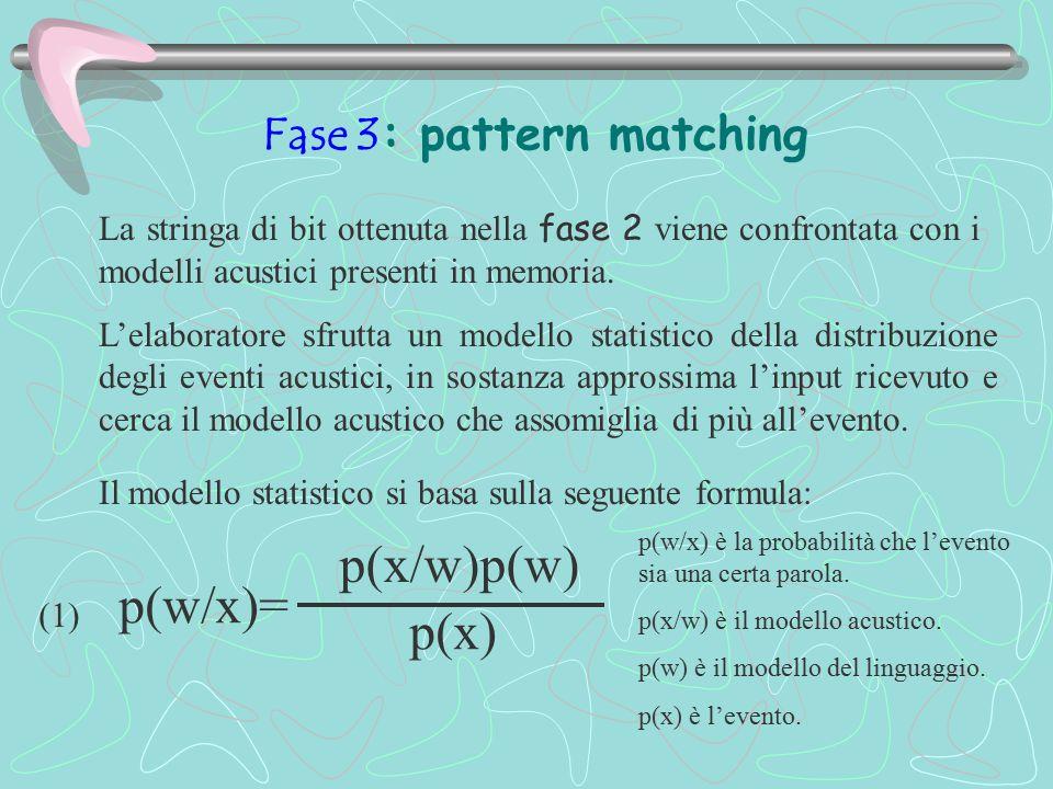 Fase 3: pattern matching La stringa di bit ottenuta nella fase 2 viene confrontata con i modelli acustici presenti in memoria. L'elaboratore sfrutta u