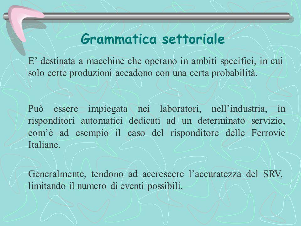 Grammatica settoriale E' destinata a macchine che operano in ambiti specifici, in cui solo certe produzioni accadono con una certa probabilità. Può es