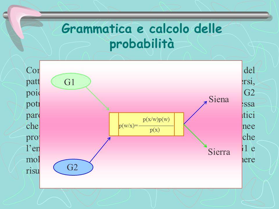 Grammatica e calcolo delle probabilità Combinando due grammatiche, G1 e G2, con la formula del pattern matching, avremo risultati completamente diversi, poiché il confronto avverrà su basi diverse.