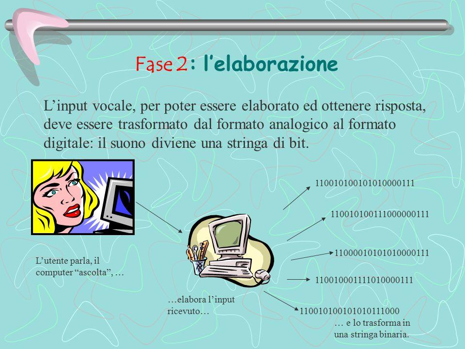 Fase 2: l'elaborazione L'input vocale, per poter essere elaborato ed ottenere risposta, deve essere trasformato dal formato analogico al formato digitale: il suono diviene una stringa di bit.