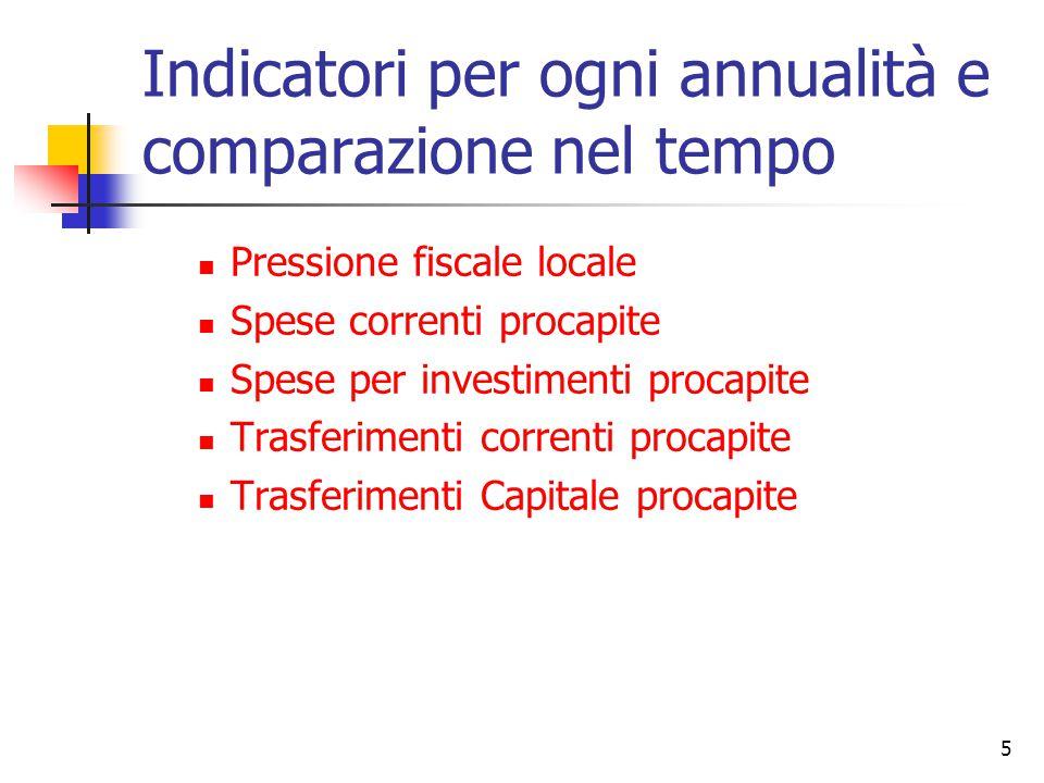 5 Indicatori per ogni annualità e comparazione nel tempo Pressione fiscale locale Spese correnti procapite Spese per investimenti procapite Trasferimenti correnti procapite Trasferimenti Capitale procapite