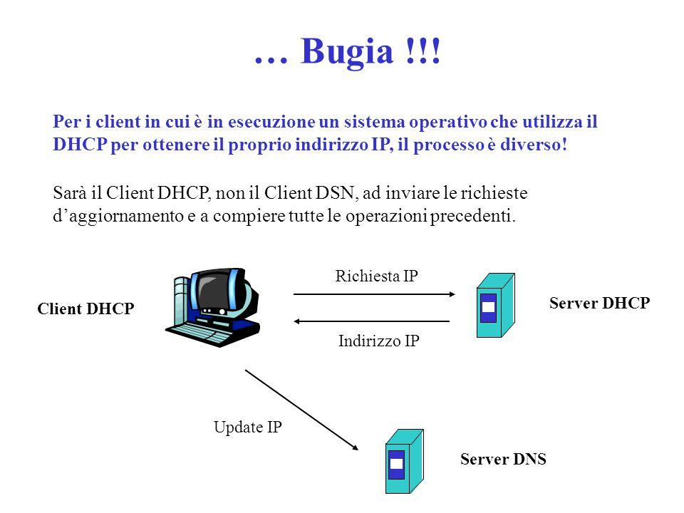 … Bugia !!! Sarà il Client DHCP, non il Client DSN, ad inviare le richieste d'aggiornamento e a compiere tutte le operazioni precedenti. Per i client