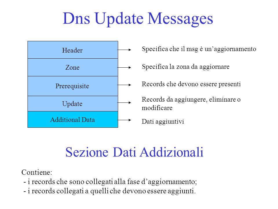 Dns Update Messages Additional Data Prerequisite Update Header Zone Specifica che il msg è un'aggiornamento Specifica la zona da aggiornare Records che devono essere presenti Records da aggiungere, eliminare o modificare Dati aggiuntivi Contiene: - i records che sono collegati alla fase d'aggiornamento; - i records collegati a quelli che devono essere aggiunti.