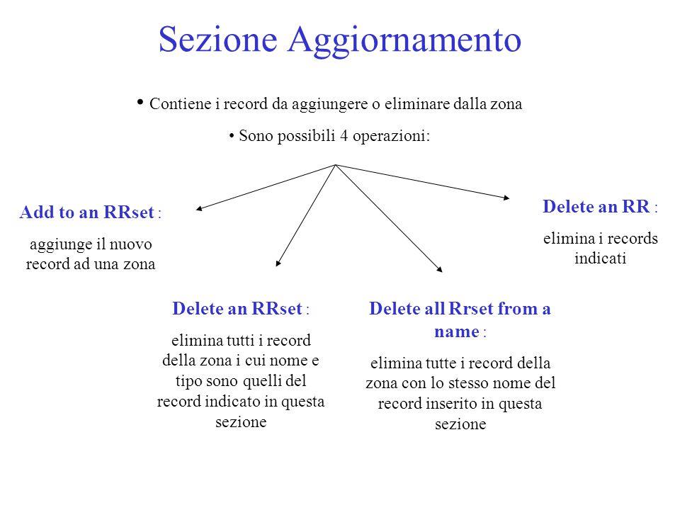 Sezione Aggiornamento Contiene i record da aggiungere o eliminare dalla zona Sono possibili 4 operazioni: Add to an RRset : aggiunge il nuovo record a