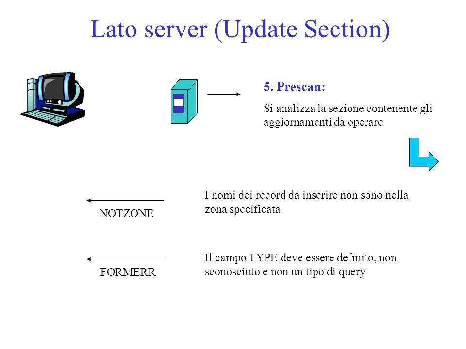 Lato server (Update Section) 5.