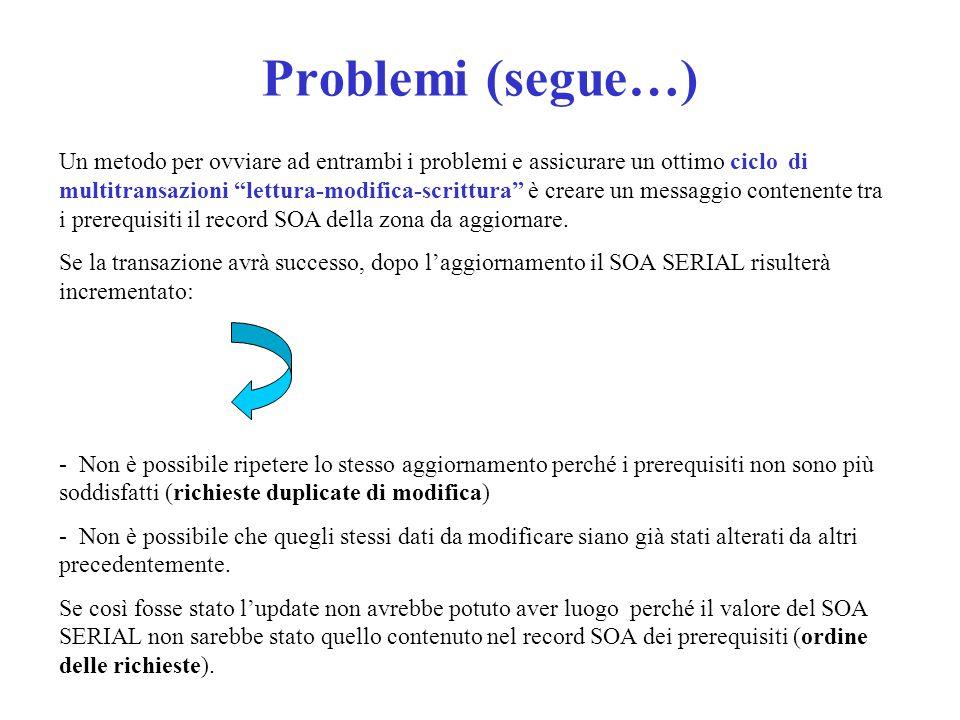 Problemi (segue…) Un metodo per ovviare ad entrambi i problemi e assicurare un ottimo ciclo di multitransazioni lettura-modifica-scrittura è creare un messaggio contenente tra i prerequisiti il record SOA della zona da aggiornare.