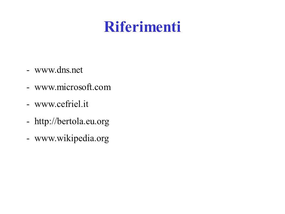 Riferimenti - www.dns.net - www.microsoft.com - www.cefriel.it - http://bertola.eu.org - www.wikipedia.org