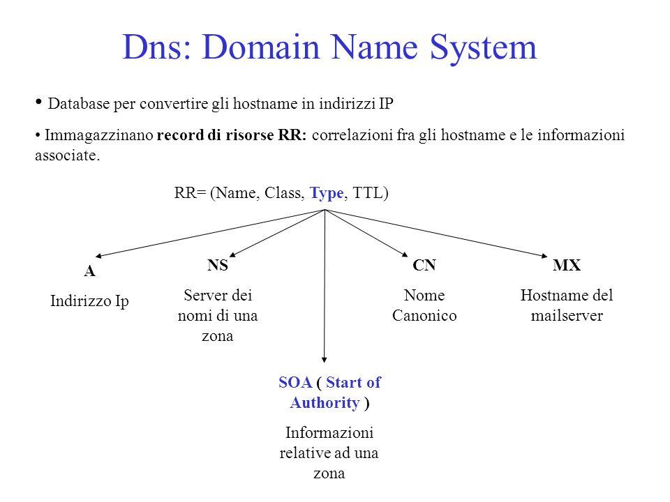 Dns: Domain Name System Database per convertire gli hostname in indirizzi IP Immagazzinano record di risorse RR: correlazioni fra gli hostname e le informazioni associate.