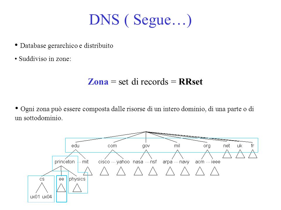 DNS ( Segue…) Name server Secondario: Ottiene i dati dal name server primario o da un altro name server secondario.