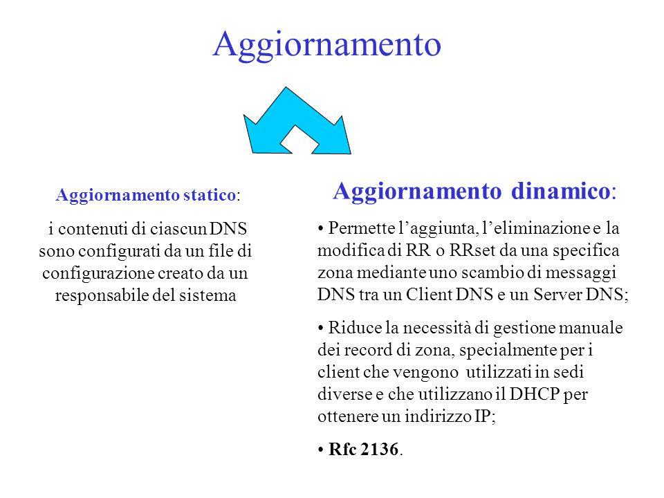 Aggiornamento Aggiornamento statico: i contenuti di ciascun DNS sono configurati da un file di configurazione creato da un responsabile del sistema Aggiornamento dinamico: Permette l'aggiunta, l'eliminazione e la modifica di RR o RRset da una specifica zona mediante uno scambio di messaggi DNS tra un Client DNS e un Server DNS; Riduce la necessità di gestione manuale dei record di zona, specialmente per i client che vengono utilizzati in sedi diverse e che utilizzano il DHCP per ottenere un indirizzo IP; Rfc 2136.
