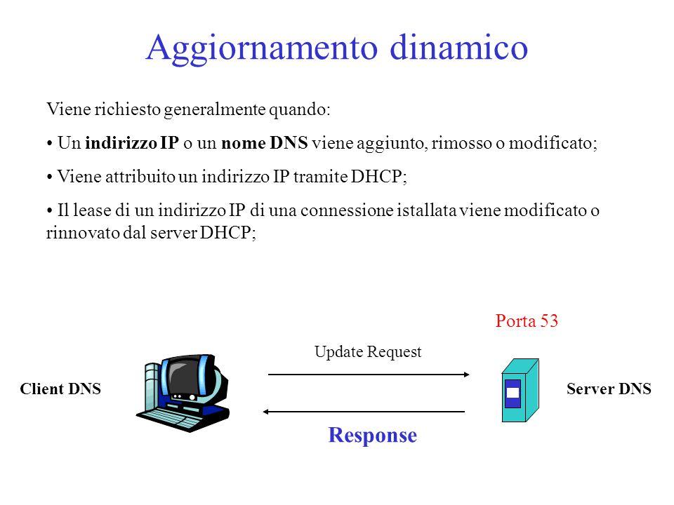 Aggiornamento dinamico Viene richiesto generalmente quando: Un indirizzo IP o un nome DNS viene aggiunto, rimosso o modificato; Viene attribuito un indirizzo IP tramite DHCP; Il lease di un indirizzo IP di una connessione istallata viene modificato o rinnovato dal server DHCP; Update Request Response Client DNSServer DNS Porta 53