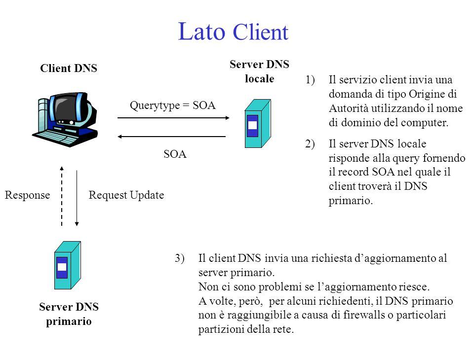 Lato Client Client DNS Server DNS locale Querytype = SOA SOA 1)Il servizio client invia una domanda di tipo Origine di Autorità utilizzando il nome di