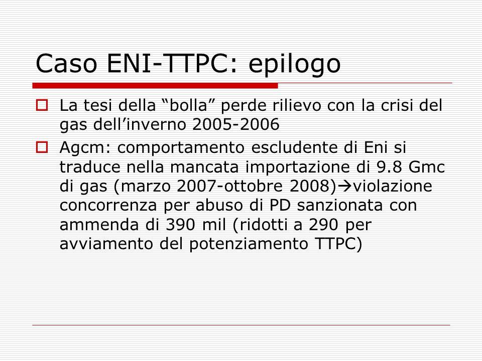Caso ENI-TTPC: epilogo  La tesi della bolla perde rilievo con la crisi del gas dell'inverno 2005-2006  Agcm: comportamento escludente di Eni si traduce nella mancata importazione di 9.8 Gmc di gas (marzo 2007-ottobre 2008)  violazione concorrenza per abuso di PD sanzionata con ammenda di 390 mil (ridotti a 290 per avviamento del potenziamento TTPC)