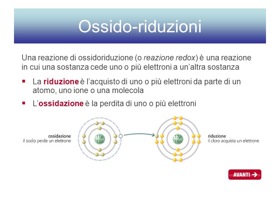 Ossido-riduzioni Una reazione di ossidoriduzione (o reazione redox) è una reazione in cui una sostanza cede uno o più elettroni a un'altra sostanza  La riduzione è l'acquisto di uno o più elettroni da parte di un atomo, uno ione o una molecola  L'ossidazione è la perdita di uno o più elettroni