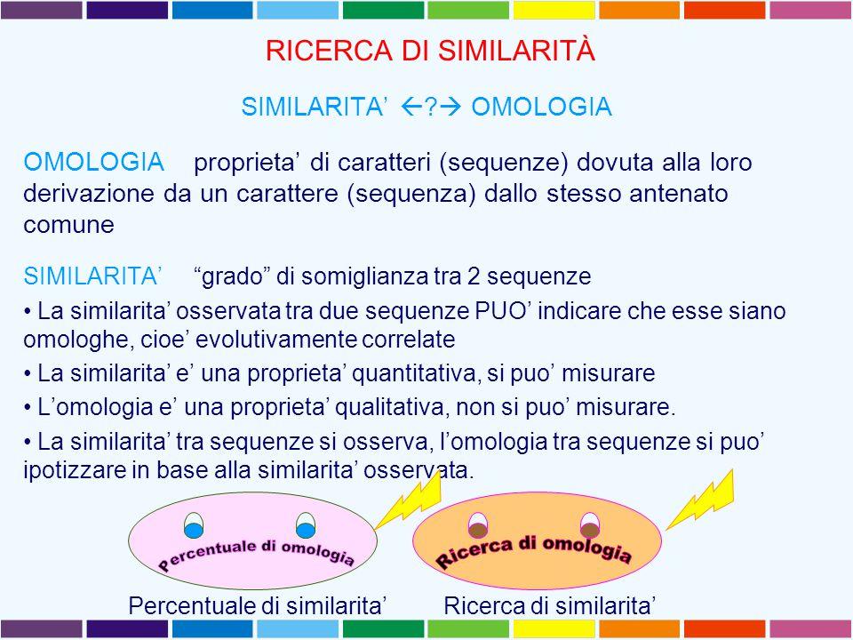 RICERCA DI SIMILARITÀ SIMILARITA'  ?  OMOLOGIA OMOLOGIA proprieta' di caratteri (sequenze) dovuta alla loro derivazione da un carattere (sequenza) d
