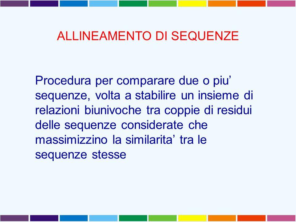 ALLINEAMENTO DI SEQUENZE Procedura per comparare due o piu' sequenze, volta a stabilire un insieme di relazioni biunivoche tra coppie di residui delle sequenze considerate che massimizzino la similarita' tra le sequenze stesse