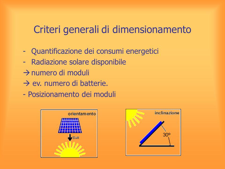 Criteri generali di dimensionamento -Quantificazione dei consumi energetici -Radiazione solare disponibile  numero di moduli  ev. numero di batterie
