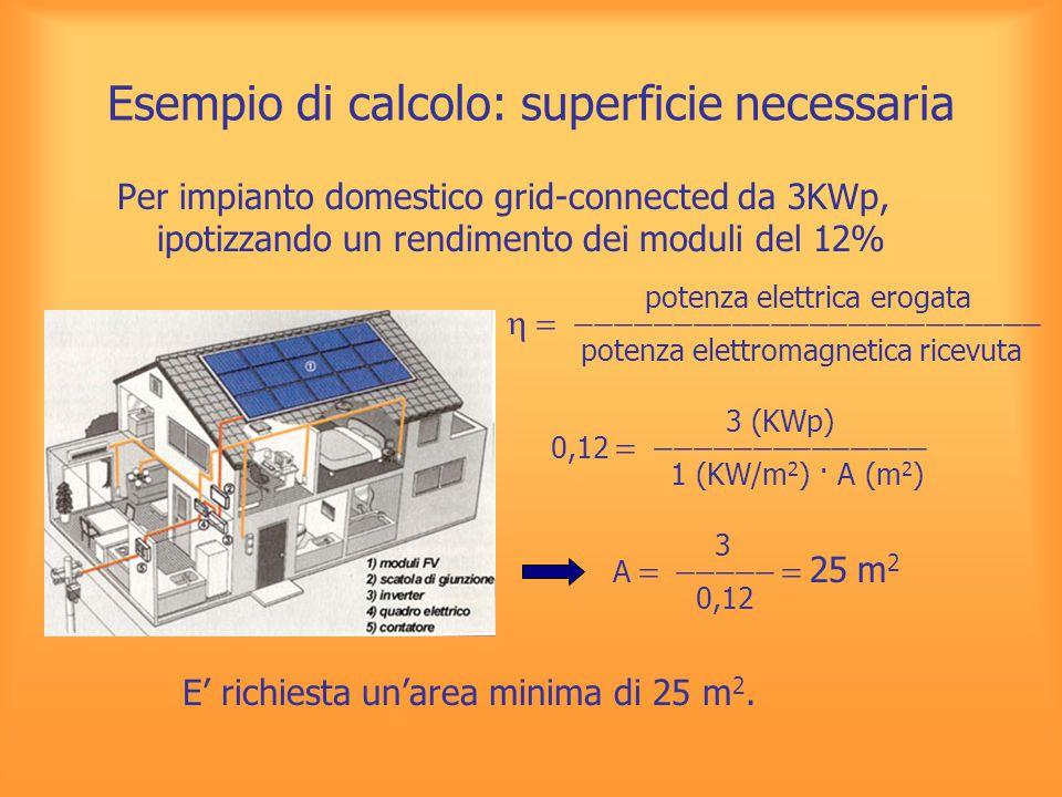 Esempio di calcolo: superficie necessaria Per impianto domestico grid-connected da 3KWp, ipotizzando un rendimento dei moduli del 12% potenza elettric