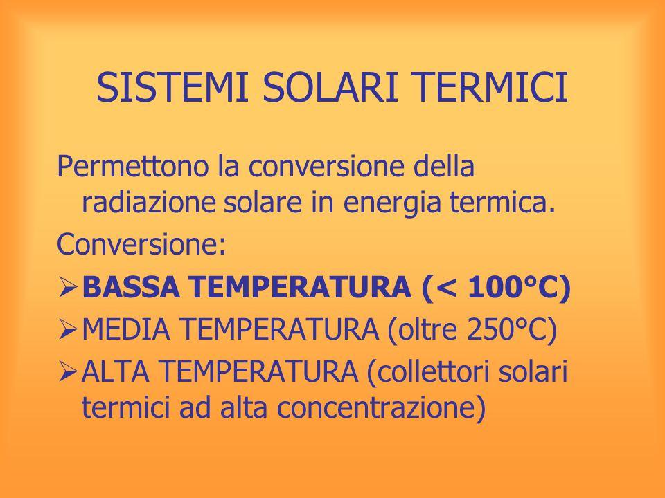 Permettono la conversione della radiazione solare in energia termica. Conversione:  BASSA TEMPERATURA (< 100°C)  MEDIA TEMPERATURA (oltre 250°C)  A