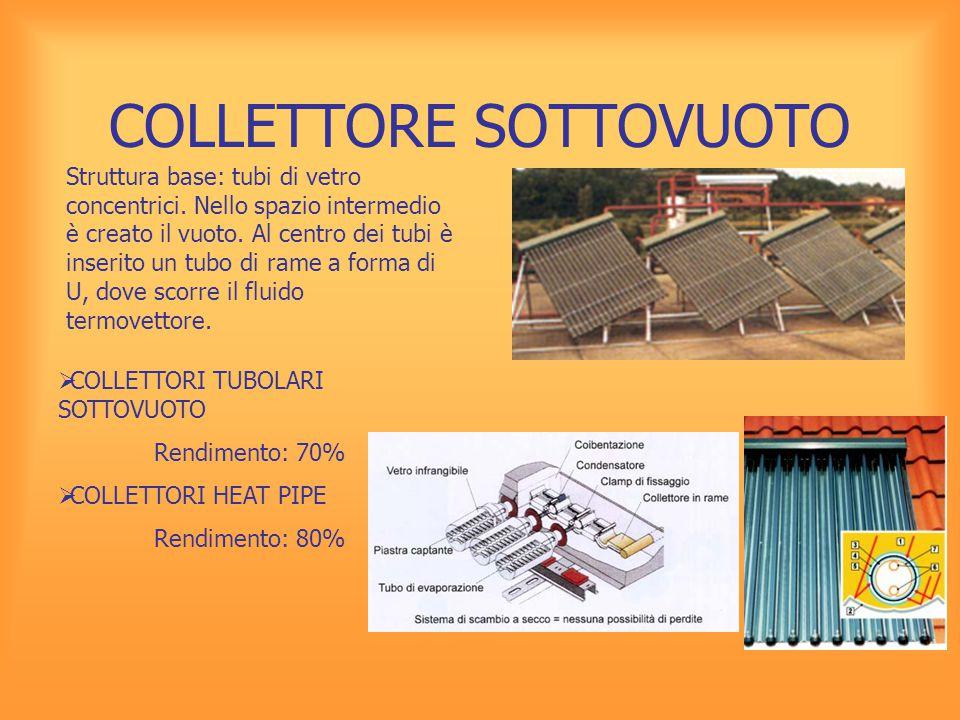 COLLETTORE SOTTOVUOTO Struttura base: tubi di vetro concentrici. Nello spazio intermedio è creato il vuoto. Al centro dei tubi è inserito un tubo di r