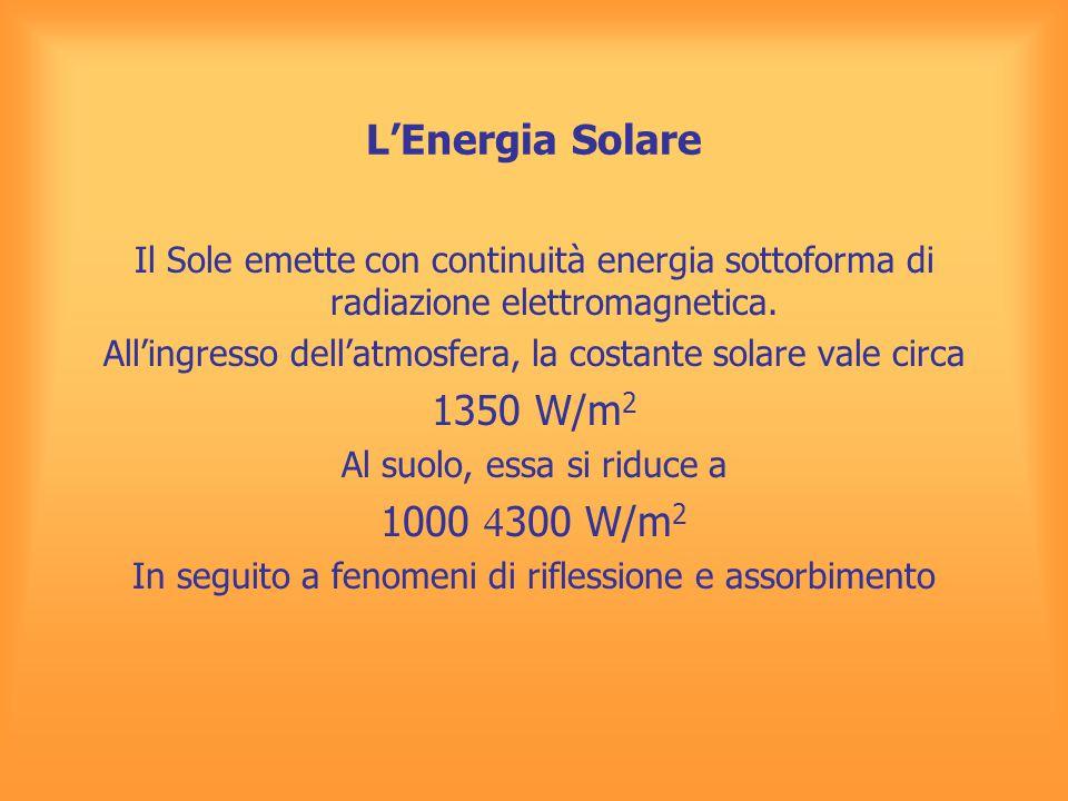 L'Energia Solare Il Sole emette con continuità energia sottoforma di radiazione elettromagnetica. All'ingresso dell'atmosfera, la costante solare vale