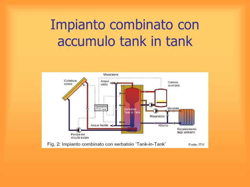 Impianto combinato con accumulo tank in tank