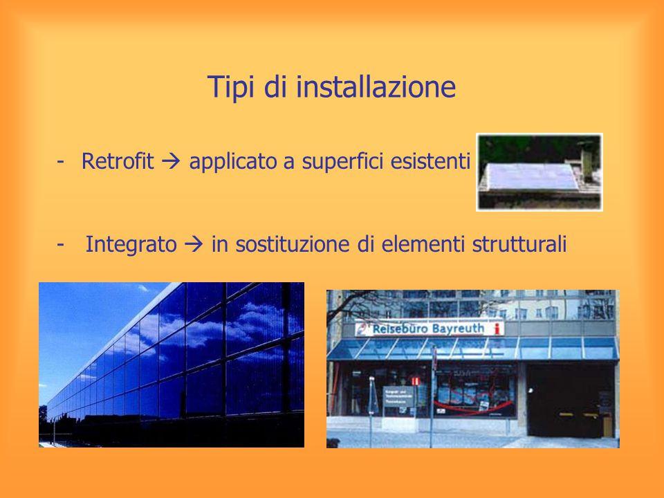 Tipi di installazione -Retrofit  applicato a superfici esistenti - Integrato  in sostituzione di elementi strutturali