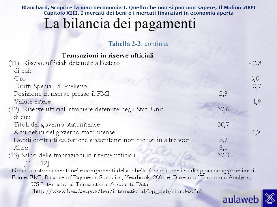 Blanchard, Scoprire la macroeconomia I.