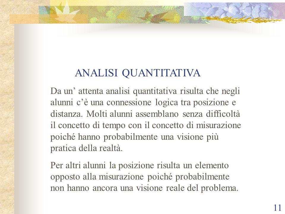 11 ANALISI QUANTITATIVA Da un' attenta analisi quantitativa risulta che negli alunni c'è una connessione logica tra posizione e distanza.