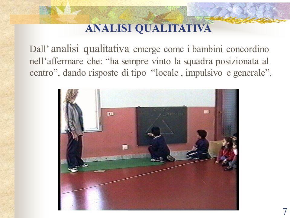 7 ANALISI QUALITATIVA Dall' analisi qualitativa emerge come i bambini concordino nell'affermare che: ha sempre vinto la squadra posizionata al centro , dando risposte di tipo locale, impulsivo e generale .
