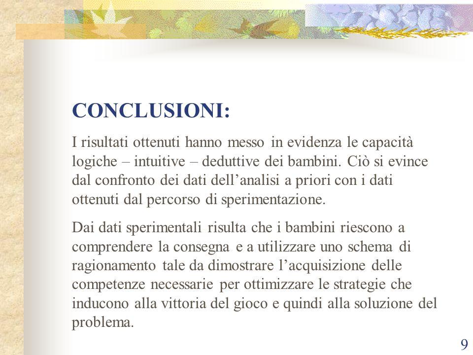 9 CONCLUSIONI: I risultati ottenuti hanno messo in evidenza le capacità logiche – intuitive – deduttive dei bambini.